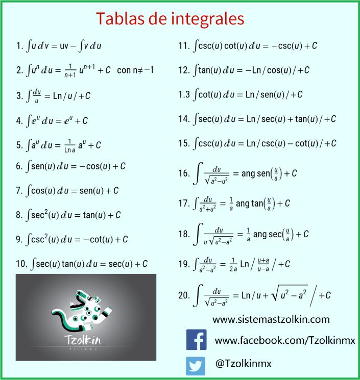 tablas-de-integrales-simples